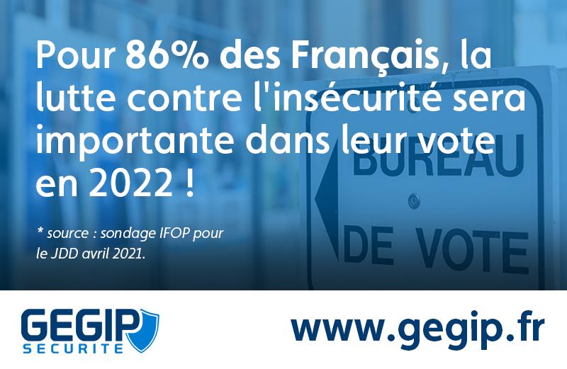 La sécurité, au cœur des préoccupations des français